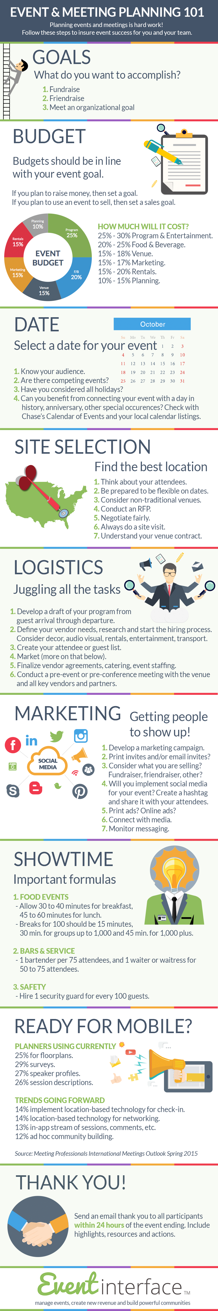 Event Planning infographic by Eventinterface. Planning events and meetings