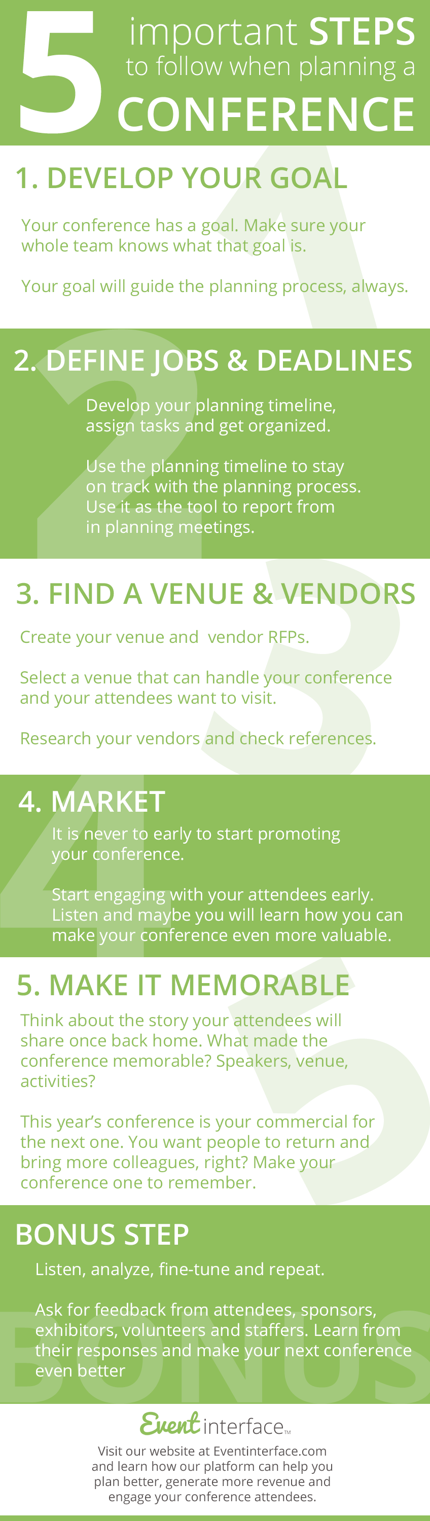 5 Important Steps To Follow When Planning a Conference an Eventinterface infographic for Meeting Planners