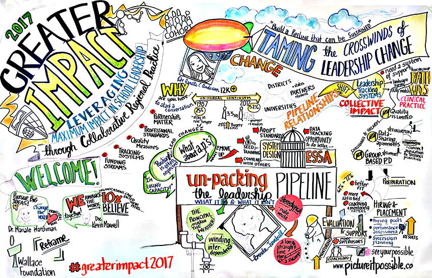 How to engage all generations at your conferences, graphic recording during a session at Eventinterface